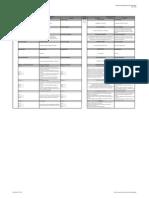 Programa de Indagación PAI_2do