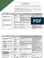 Primera Convocatoria Publica a Cargos Interinos 2015 Ok