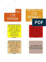 Dispositivos d Entrada