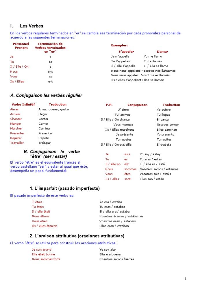 Les Verbes Francais Pdf Idioma Frances Verbo