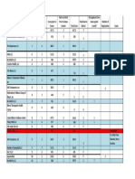 Medical Marijuana Score Sheet