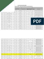 Plazas Secundaria PDF