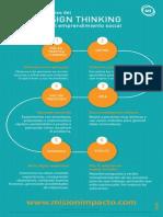 Design Thinking para el emprendedor social