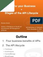 Workshop API Lifecycle Thefamily