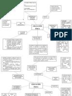mapa ed. fisica.pdf