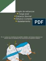 1.-Concepto_de_esfuerzos