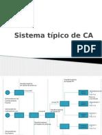 4 Principios Electromecanicos. Máquinas AC (12072014).pptx