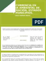 Concurrencia en Materia Ambiental de La Federación