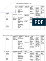 ENGLISH FORM 3 SCHEME OF WORK 2013.doc