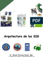 03 Arquitectura SIG