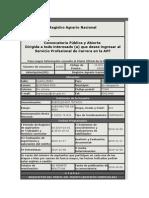 CONVOCATORIA Registro Agrario Nacional