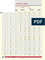 Reference Tables