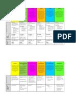 grade 2 curriculummap final
