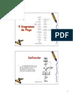 Diagramas de FlujoTeoría04