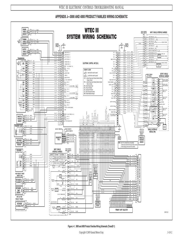 wtec iii wiring schematic rh es scribd com Allison 2000 Transmission Wiring Diagram Allison 3060 Transmission Wiring Diagrams