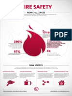 UL NS FireSafety Infographic 10-15-1