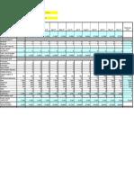 Cashflow Worksheet
