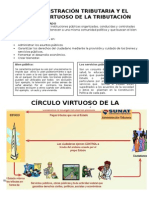 La Administración Tributaria y El Círculo Virtuoso de La Tributación