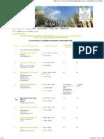 List of Sugar Mills in Tamilnadu