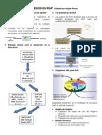 Modelado de Procesos RUP