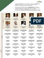 Les 100 restaurants qu'il faut avoir essayé dans le monde