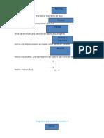 indica el principio y el final de un diagrama de flujo