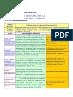 Plantilla Para Registrar y Analizar Información