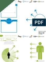 Metodología Innovación Social