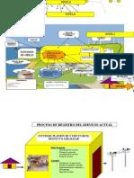 Diagrama de flujo de datos IMPRIMIR 2.doc