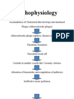 Pathophysiology - Copy