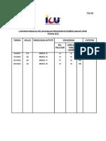 PDCA TCU 03- LAPORAN RINGKAS PELAKSANAAN BAHASA MELAYU 6A.doc