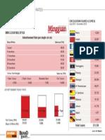 Ad Rates Mingguan Malaysia