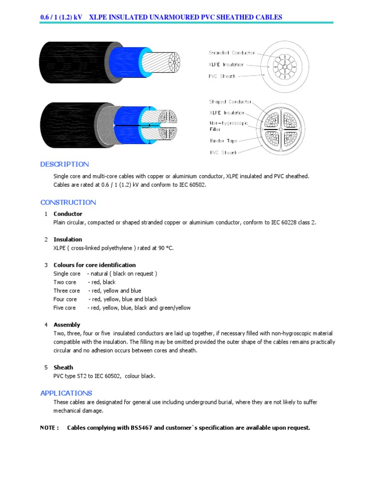 Universal Cable Xlpe Insulated Power Cables Insulator Of Underground Steel Wire Armoured Electricity