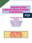 Understanding Direct Lightning Stroke Shielding of Substations
