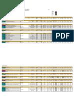 Agenda Cursos SAP 2014