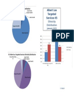 ts ethnicity distribution