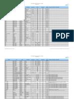 File Format List_February2010.pdf