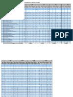 Statistica Concursuri Adm INM 2005-2014 - Universitati