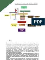 tecnologia azucarera .pdf