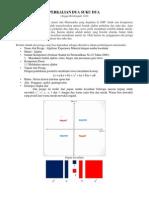 PERKALIAN DUA SUKU DUA_angga_marfuah.pdf