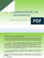 Clasificación de Los Recursos I
