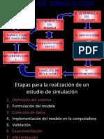 Simulacion unidad 2