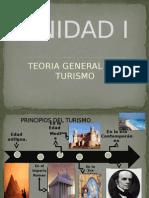 Principios Del Turismo Carrera de Turismo.