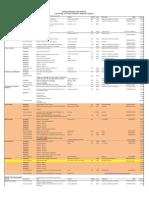 123456789951357 Lista Libros Universidad Texas Hoyuston Escuela Medicinc a2015-16