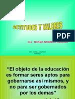 Actitudes y Valores