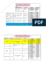 Final Examination Schedule, and Invigilation Duty