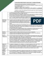 Cuadro Resumen Modificación Bases de Ejecución Del Presupuesto