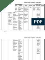 Yearly Scheme of Work Year 6 2015
