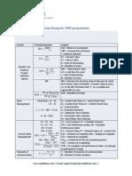 Brain Dump for PMP Preparation Ver 1.1
