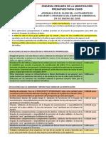 Esquema Modificación Presupuestaria 1_2015